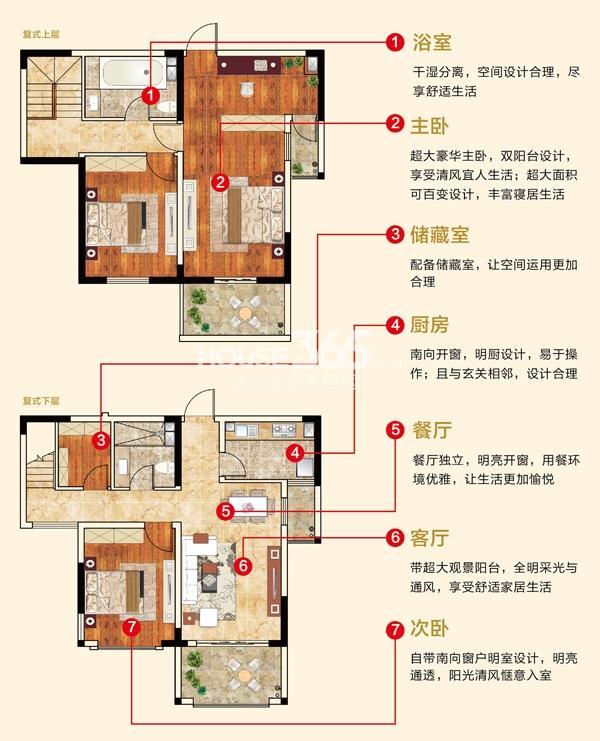 新华联梦想城B2复式户型