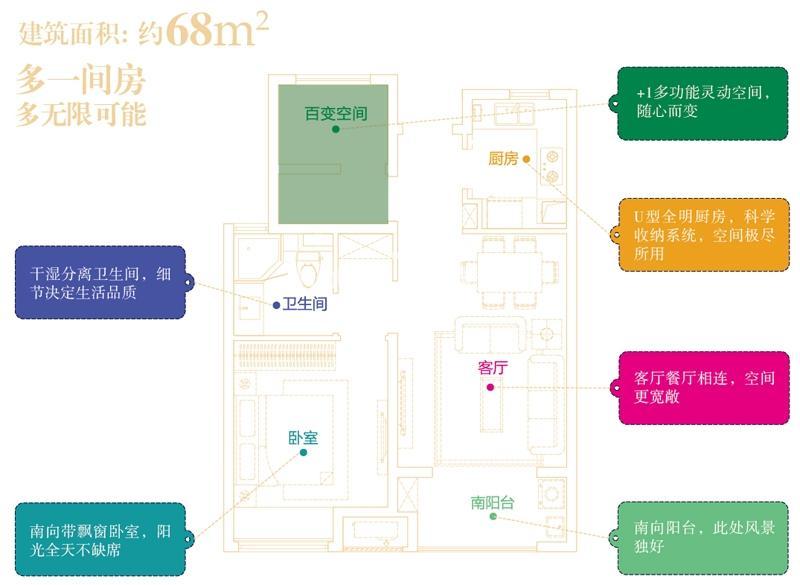 万科VC小镇高层两室两厅一卫68平米